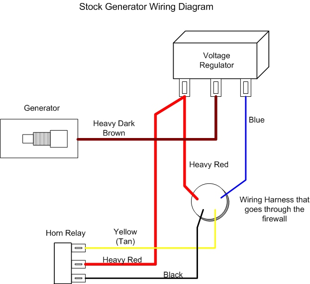 1953 1954 chevrolet technical infowiring diagram of stock system